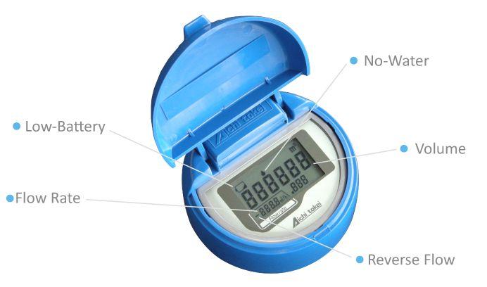 Đồng hồ nước SU Series Aichi Tokei Denki | Electromagnetic Water Meter Aichi Tokei Denki