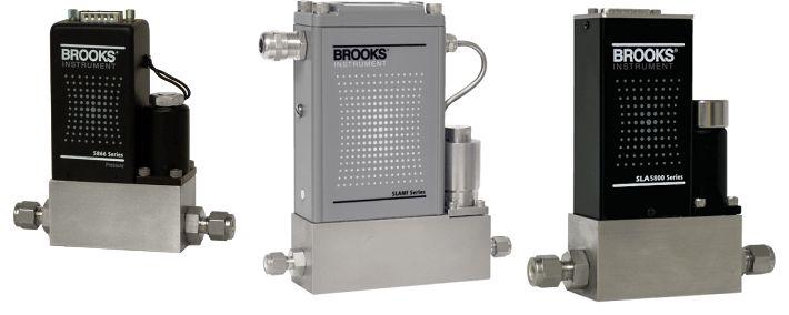 Bộ điều khiển áp suất  - Pressure Controllers Brooks Instrument