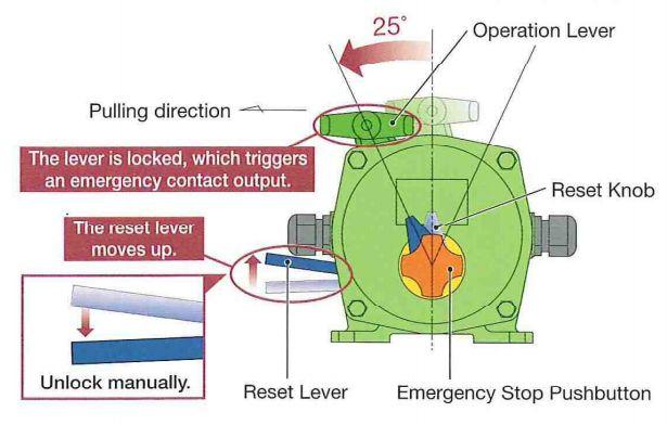 Công Tắc Dừng Khẩn Cấp ERTD-50 Matsushima