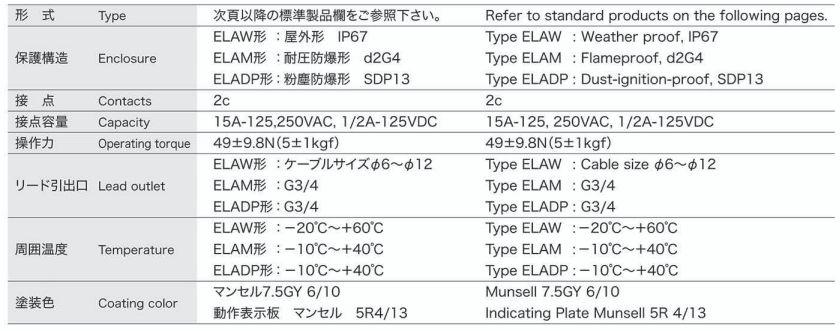 Công tắc dừng băng tải ELAW - ELADP - ELAM Matsushima