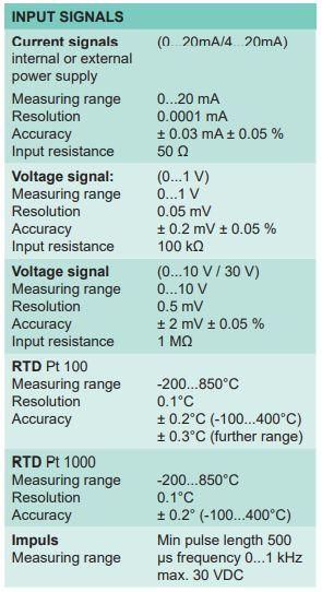 DS 400 CS-Instruments máy ghi biểu đồ di động | DS 400 mobile chart recorder