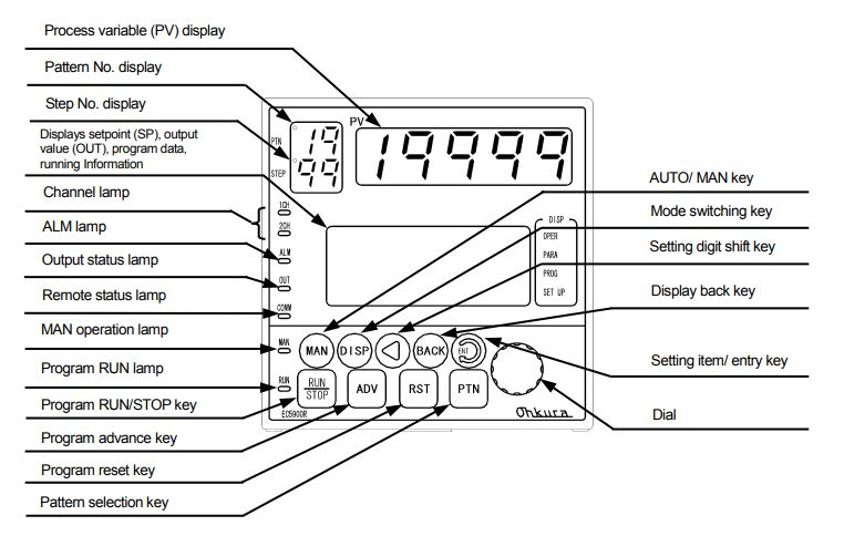 EC5900R Bộ điều khiển nhiệt độ Ohkura | Temperature Controller EC5900R Nireco