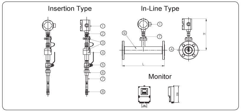 Lưu lượng kế KMSG-9000MT Kometer | Thermal Mass Flowmeter KMSG-9000MT Kometer