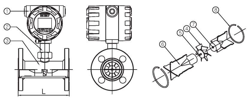 KTR-550 Turbine Flowmeter Kometer | Lưu lượng kế KTR-550 Kometer