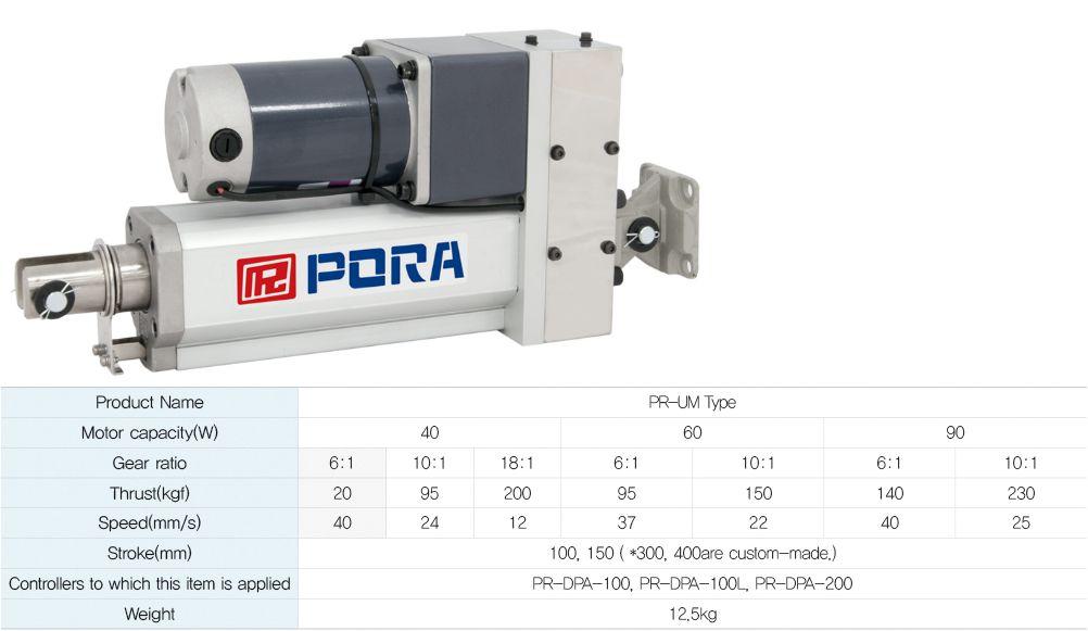 Xy lanh điện PORA, PR-BS Type, PR-UM Type, PR-BM Type