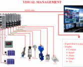 Giải pháp tích hợp hệ thống tự động hóa