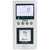 GTD-5000Ex Flammable Gas Detector | Máy dò khí dễ cháy GTD-5000Ex